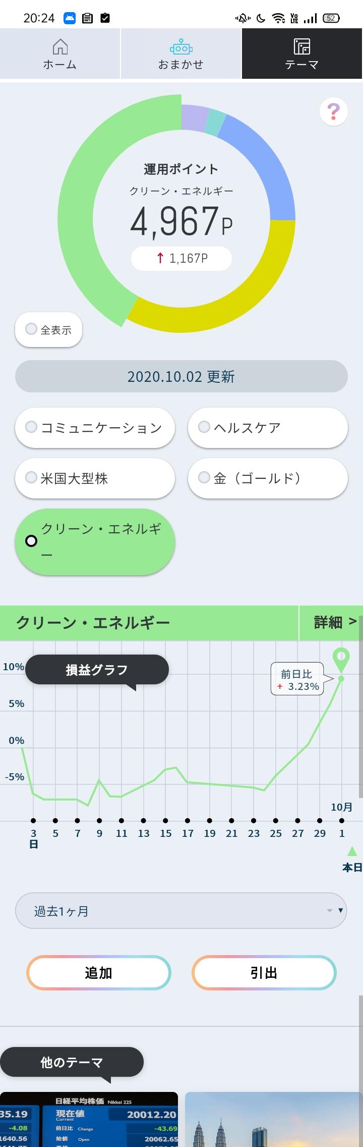 エネルギー 株 クリーン