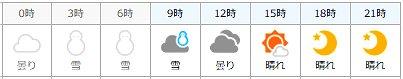今日の天気 - 1月12日(火)