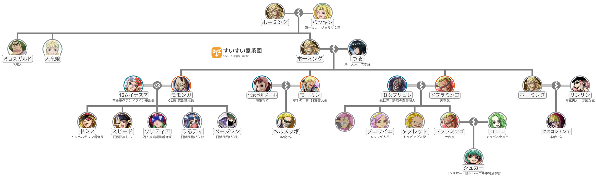 horming_family1m.jpg