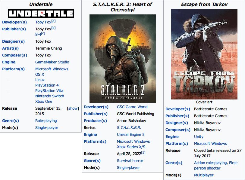 PC ゲームで使われているゲームエンジンを特定する方法、PC ゲームのゲームエンジン特定方法、Wikipedia でゲームエンジンを特定、ゲームタイトル別ゲームエンジン判別例 Undertale と S.T.A.L.K.E.R. 2: Heart of Chernobyl と Escape from Tarkov