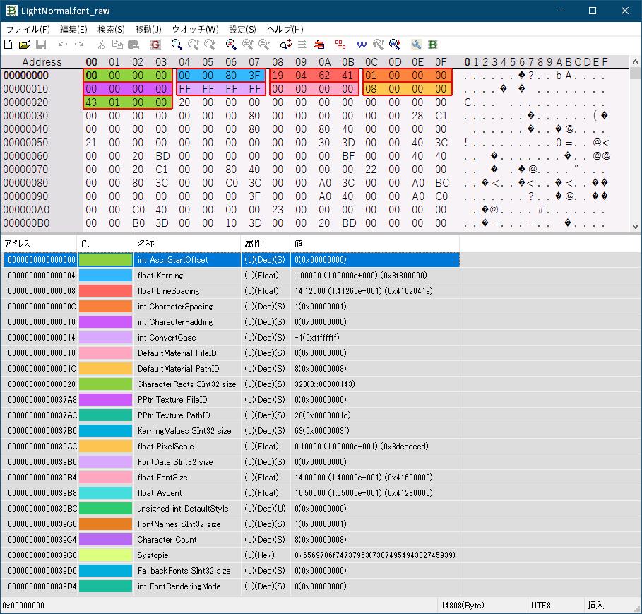 PC ゲーム AI War: Fleet Command で日本語を表示する方法、PC ゲーム AI War: Fleet Command 日本語フォント追加方法、AI War: Fleet Command の font_raw ファイルをバイナリエディタ(FavBinEdit)を使ってフォントデータ追加・書き換え、バイナリエディタ FavBinEdit で LightNormal.font_raw ファイルを開き、ダウンロードしたウォッチデータ(LightNormal.font_raw.FavBinEdit-W)を読み込む