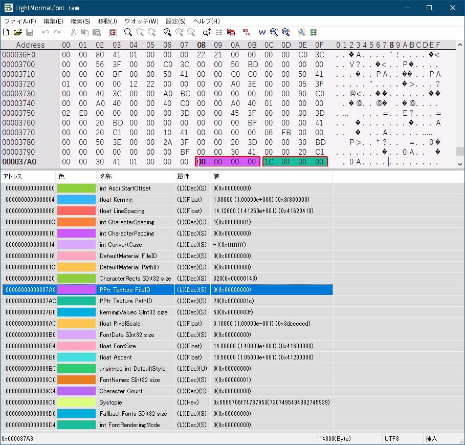 PC ゲーム AI War: Fleet Command で日本語を表示する方法、PC ゲーム AI War: Fleet Command 日本語フォント追加方法、AI War: Fleet Command の font_raw ファイルをバイナリエディタ(FavBinEdit)を使ってフォントデータ追加・書き換え、ウォッチデータでマークされていないデータを削除操作(ウォッチデータ CharacterRects SInt32 size と PPtr Texture FileID の間のバイナリデータ)、ウォッチデータ PPtr Texture FileID 直前までカーソルを移動