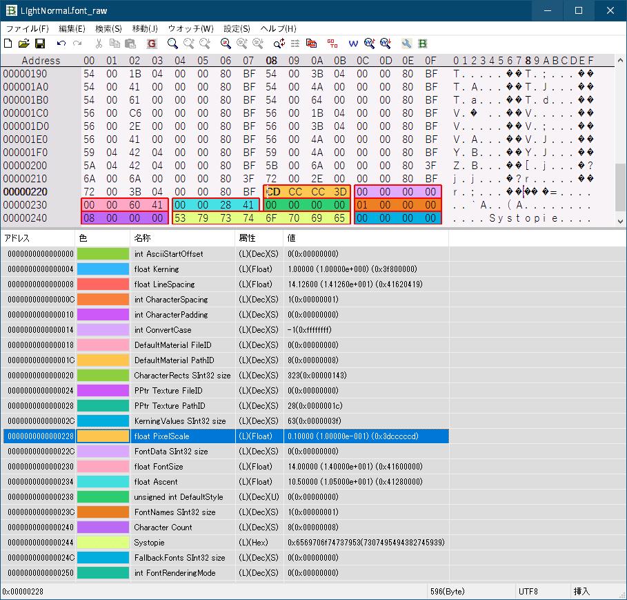 PC ゲーム AI War: Fleet Command で日本語を表示する方法、PC ゲーム AI War: Fleet Command 日本語フォント追加方法、AI War: Fleet Command の font_raw ファイルをバイナリエディタ(FavBinEdit)を使ってフォントデータ追加・書き換え、ウォッチデータでマークされていないデータを削除操作(ウォッチデータ KerningValues SInt32 size と float PixelScale の間のバイナリデータ)、ウォッチデータ float PixelScale 直前までカーソルを移動