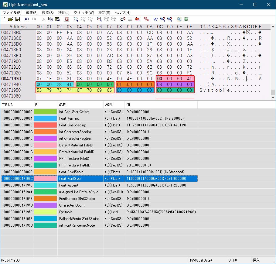 PC ゲーム AI War: Fleet Command で日本語を表示する方法、PC ゲーム AI War: Fleet Command 日本語フォント追加方法、AI War: Fleet Command の font_raw ファイルをバイナリエディタ(FavBinEdit)を使ってフォントデータ追加・書き換え、ウォッチデータ float FontSize の先頭にカーソルを移動、設定したい ttf フォントのバイナリデータを追加
