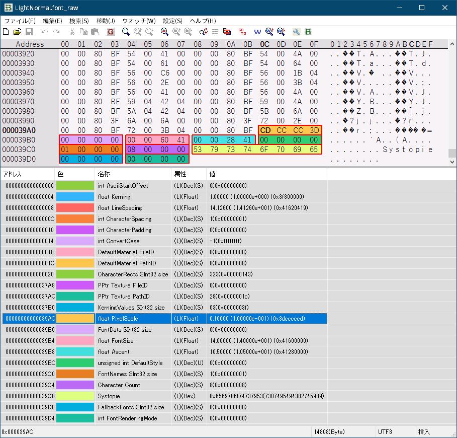 PC ゲーム AI War: Fleet Command で日本語を表示する方法、PC ゲーム AI War: Fleet Command フォント解析内容、AI War: Fleet Command - font_raw ファイル解析およびバイナリエディタ FavBinEdit ウォッチデータ作成方法、UABE(Unity Assets Bundle Extractor)で調べた sharedassets0.assets ファイルの LightNormal.font_raw の Font Base 内容をもとに、バイナリエディタ FavBinEdit のウォッチデータを作成