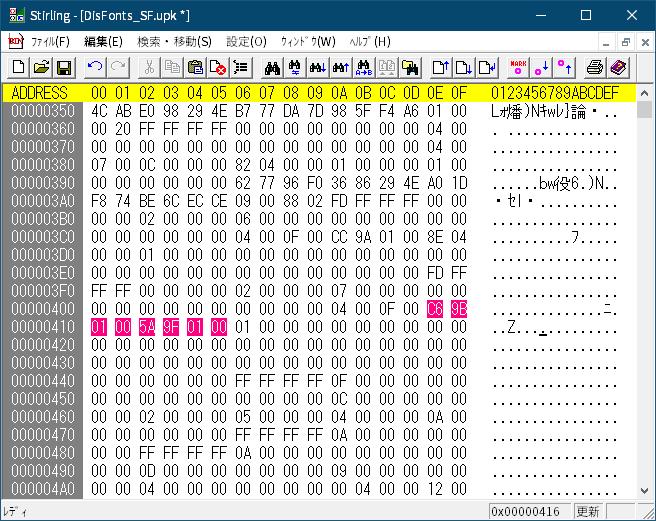 PC ゲーム Dishonored - Definitive Edition で Scaleform 日本語フォント、ビットマップ日本語フォントを追加する方法、Dishonored - Scaleform 日本語フォント追加方法(DisFonts_SF.upk へバイナリデータ追加・書き換え)、FFDec で gfxfontlib.gfx に日本語フォント追加、DisFonts_SF.upk へ gfxfontlib.gfx バイナリデータ追加とサイズ・オフセット値修正、DisFonts_SF.upk ファイルのデータ終端に日本語フォント・ファイルヘッダー・フッターを追加した gfxfontlib.gfx バイナリデータを追加、DisFonts_SF.upk ファイルのアドレス 0x40E ~ 0x415 にある gfxfontlib.SwfMovie のサイズ・オフセット情報を gfxfontlib.gfx 内容に更新(C6 9B 01 00 51 9F 01 00 → 8A F6 8D 00 20 3B 03 00)