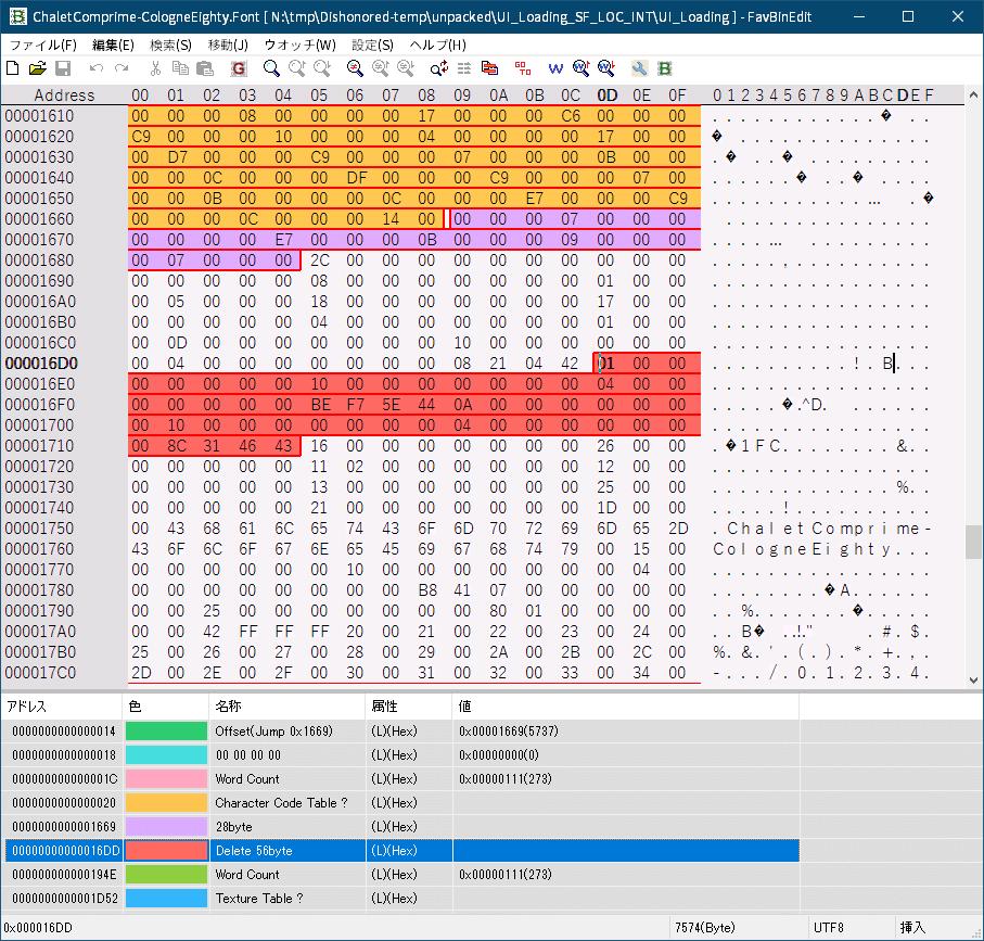 PC ゲーム Dishonored - Definitive Edition で Scaleform 日本語フォント、Dishonored - ビットマップ日本語フォント追加方法(UI_Loading_SF_LOC_INT.upk へバイナリデータ追加・書き換え)、~.Font ファイルバイナリデータ書き換え、英語版 UI_Loading_SF_LOC_INT.upk に含まれる ChaletComprime-CologneEighty.Font ファイルのバイナリデータ書き換え対象箇所と削除対象箇所(FavBinEdit でウォッチデータ追加)