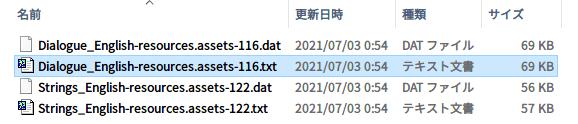 Epic 版 The Fall(Unity 2020.2.2f1)日本語化メモ、Epic 版 The Fall(Unity 2020.2.2f1) - UnityEX 用日本語化 Mod ファイル the_fall_jp_conv_20151228.zip → UABEA 用日本語化 Mod ファイル変換方法、Epic 版 The Fall(Unity 2020.2.2f1) UABEA 用英語 → 日本語テキストファイル置換方法、Epic 版 The Fall インストール先 The Fall_Data フォルダにある resources.assets ファイルを UABEA で開き、Dialogue_English(Path ID 116)を選択した状態で Export Dump をクリックしてエクスポートした Dialogue_English-resources.assets-116.txt ファイル
