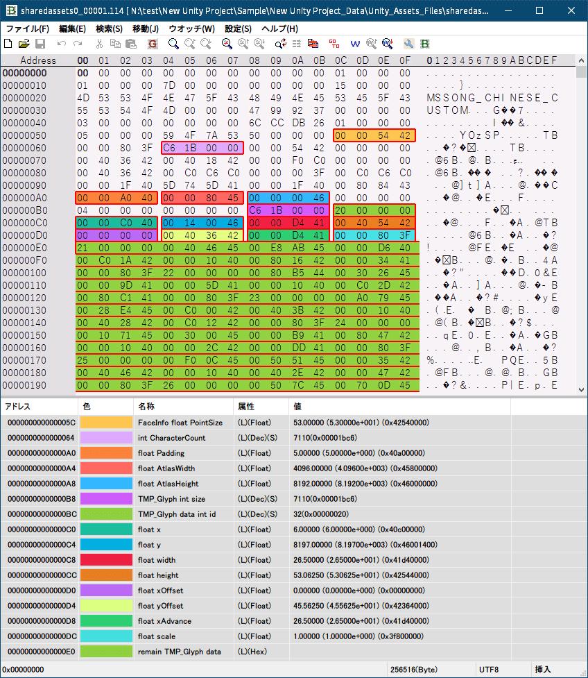 PC ゲーム Syberia 3 で日本語を表示する方法、PC ゲーム Syberia 3 用 TextMesh Pro 日本語フォント作成方法、TextMesh Pro 1.2.2 作成日本語フォント解析、Unity 2018.4.34.f1 で作成した TextMesh Pro 日本語フォントがあるプロジェクトをビルド後、sharedassets0_assets(フォント座標情報)アセットファイルを UnityEX で開く、MSSONG_CHINESE_CUSTOM Atlas.tex(フォント画像ファイル)と sharedassets0_00001.114(フォント情報ファイル)をエクスポート、FavBinEdit で sharedassets0_00001.114 ファイルを開き、UABE の Asset Data 内容から FaceInfo(m_fontInfo)と TMP_Glyph(m_glyphInfoList) のウォッチデータを作成