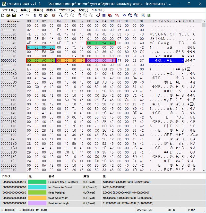 PC ゲーム Syberia 3 で日本語を表示する方法、PC ゲーム Syberia 3 用 TextMesh Pro 日本語フォント作成方法、Syberia 3 中国語(繁体字)フォントデータ → 日本語フォントデータ書き換え、Syberia3_Data フォルダにある resources.assets ファイルから、UnityEX でエクスポートした resources_00017.-2 ファイルをバイナリエディタで開き、ウォッチデータを読み込んで中国語(繁体字)フォントから日本語フォントデータに書き換え、FaceInfo の float Padding・float AtlasWidth・float AtlasHeight を日本語フォントデータに書き換え、float Padding 5.0 の場合 16進数で 0x40A00000 リトルエンディアンで 00 00 A0 40、float AtlasWidth 4096.0 の場合 16進数で 0x45800000 リトルエンディアンで 00 00 80 45、float AtlasHeight 8192.0 の場合 16進数で 0x46000000 リトルエンディアンで 00 00 00 46