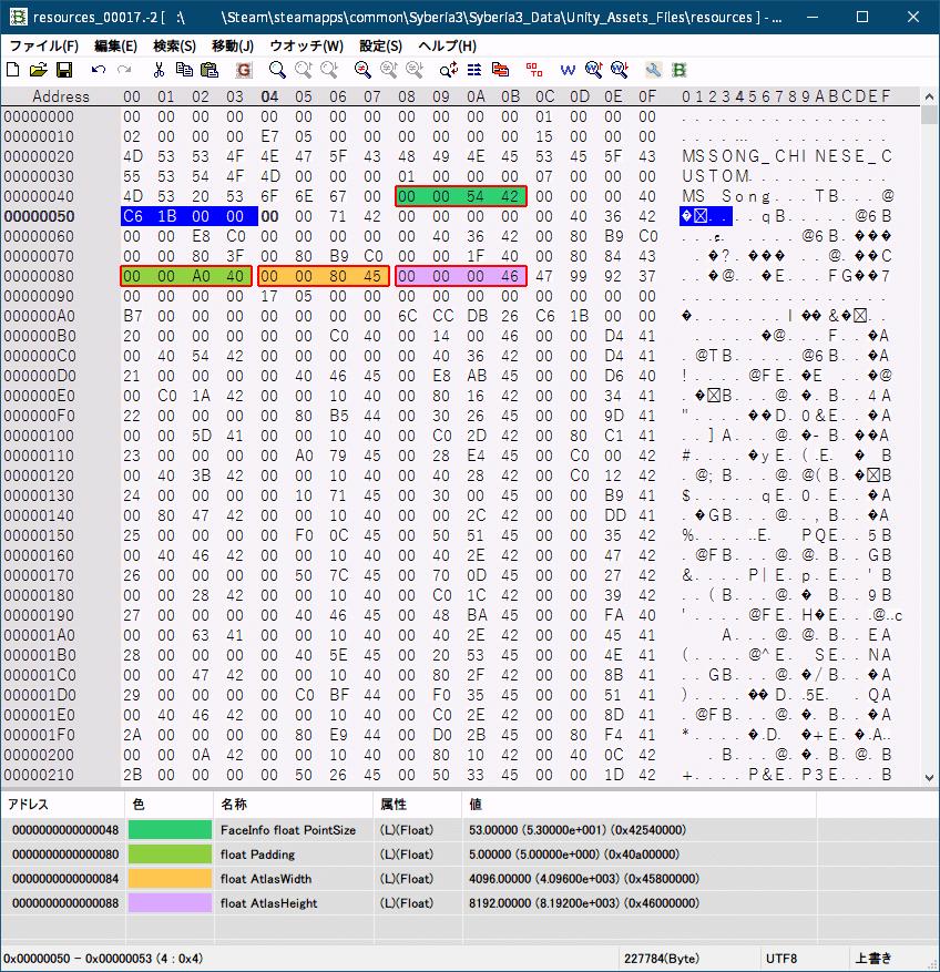 PC ゲーム Syberia 3 で日本語を表示する方法、PC ゲーム Syberia 3 用 TextMesh Pro 日本語フォント作成方法、Syberia 3 中国語(繁体字)フォントデータ → 日本語フォントデータ書き換え、Syberia3_Data フォルダにある resources.assets ファイルから、UnityEX でエクスポートした resources_00017.-2 ファイルをバイナリエディタで開き、ウォッチデータを読み込んで中国語(繁体字)フォントから日本語フォントデータに書き換え、FaceInfo の int CharacterCount を日本語フォントデータに書き換え、文字数 7,110 の場合 16進数で 0x1BC6 リトルエンディアンで C6 1B 00 00