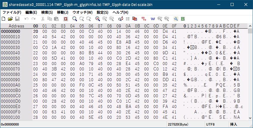 PC ゲーム Syberia 3 で日本語を表示する方法、PC ゲーム Syberia 3 用 TextMesh Pro 日本語フォント作成方法、TextMesh Pro 1.2.2 作成日本語フォントデータ修正、sharedassets0_00001.114 ファイルの TMP_Glyph data の先頭から終端までのデータをバイナリエディタ(FavBinEdit)でコピーしてテキストファイルに貼り付け、秀丸エディタの置換機能で正規表現で検索 「(.{108})」、置換 「\1\n」 の実行、置換機能で 「00 00 80 3F (改行)」 を改行のみに置換、置換結果をコピーしてバイナリエディタに貼り付け、データサイズ 227,520バイト