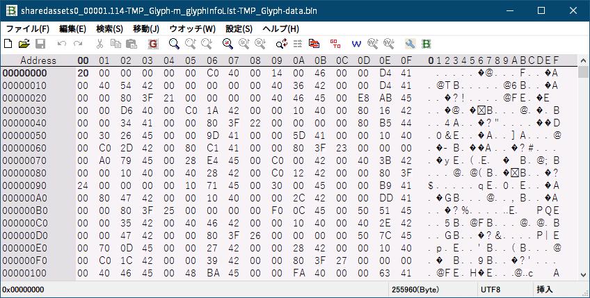 PC ゲーム Syberia 3 で日本語を表示する方法、PC ゲーム Syberia 3 用 TextMesh Pro 日本語フォント作成方法、TextMesh Pro 1.2.2 作成日本語フォントデータ修正、sharedassets0_00001.114 ファイルの TMP_Glyph data の先頭から終端までデータを抽出してバイナリファイルを作成