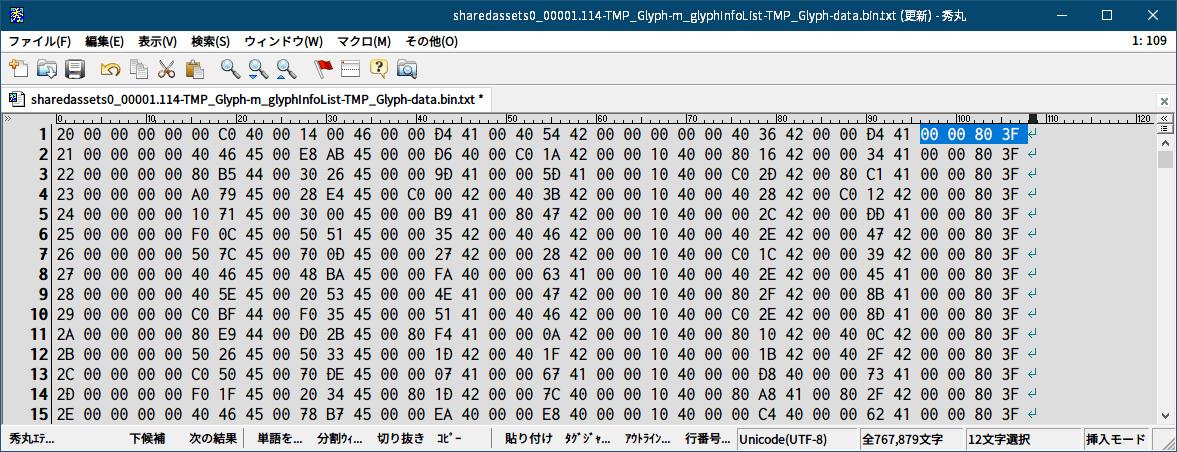 PC ゲーム Syberia 3 で日本語を表示する方法、PC ゲーム Syberia 3 用 TextMesh Pro 日本語フォント作成方法、TextMesh Pro 1.2.2 作成日本語フォントデータ修正、sharedassets0_00001.114 ファイルの TMP_Glyph data の先頭から終端までのデータをバイナリエディタ(FavBinEdit)でコピーしてテキストファイルに貼り付け、秀丸エディタの置換機能で正規表現で検索 「(.{108})」、置換 「\1\n」 の実行、置換機能で 「00 00 80 3F (改行)」 を改行のみに置換、置換対象を 00 00 80 3F だけにしないのは途中 00 00 80 3F(float scale = 1.000000 以外) のデータが含まれるため誤って置換されないようにするため