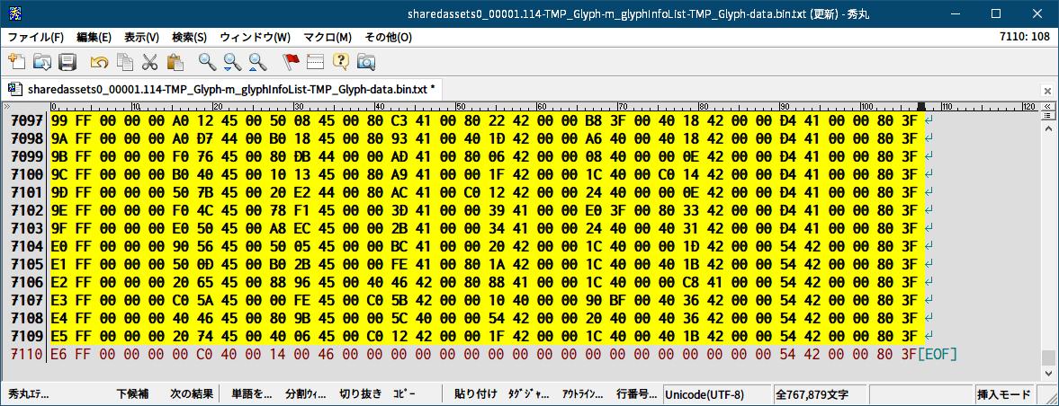 PC ゲーム Syberia 3 で日本語を表示する方法、PC ゲーム Syberia 3 用 TextMesh Pro 日本語フォント作成方法、TextMesh Pro 1.2.2 作成日本語フォントデータ修正、sharedassets0_00001.114 ファイルの TMP_Glyph data の先頭から終端までのデータをバイナリエディタ(FavBinEdit)でコピーしてテキストファイルに貼り付け、秀丸エディタの置換機能で正規表現で検索 「(.{108})」、置換 「\1\n」 の実行結果
