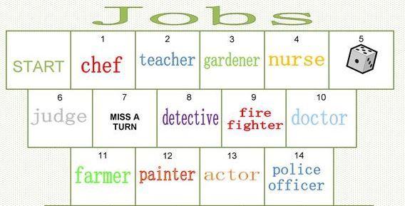 職業の名前英単語すごろく台紙 jobs boardgame2