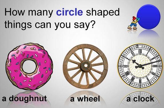 英語図形パワーポイント教材 shapes power point circle