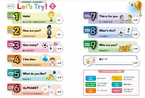 小学校英語3年生教科書English-textbook-let's-try1-index1