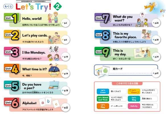 小学校英語4年生教科書目次English-textbook-let's-try2-index