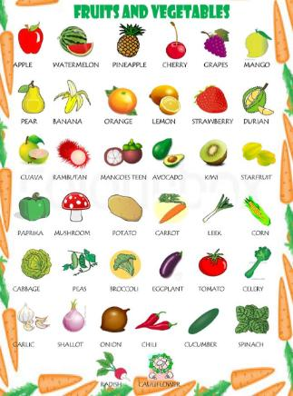 Fruits-and-Vegetables2.jpg