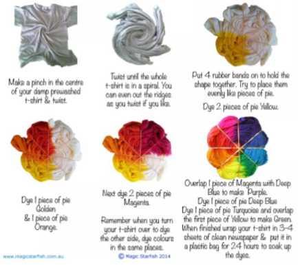 タイダイ染めTシャツ染め方How-to-dye-t-shirts