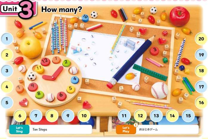 小学校3年英語教科書Let's-Try1-Unit3