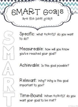 目標設定で大切なSMARTGOALSとはSmart-goal
