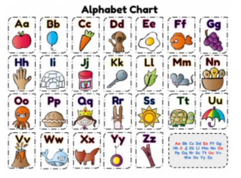 イラスト付き英語アルファベット表The-Alphabet-chart-with-pics