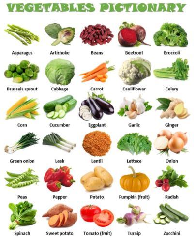 Vegetables-pictionary.jpg
