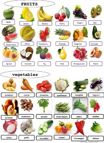 fruits-and-vegetables1.jpg
