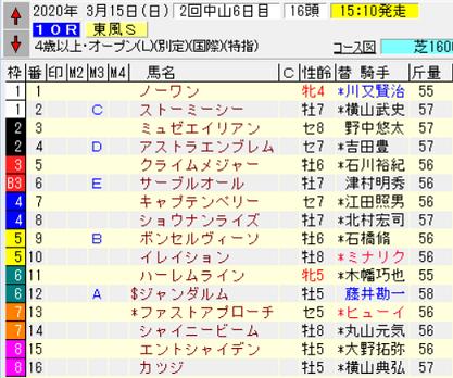 20東風S