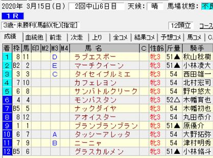 200315中山1R結果