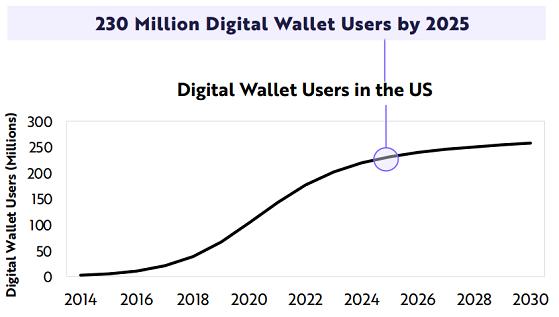DWのユーザー推移_20210218