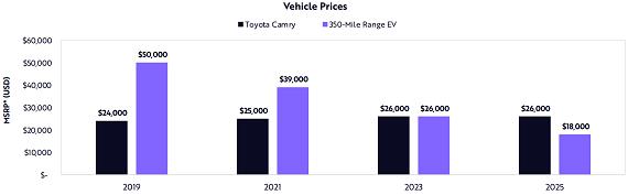 車体価格_20210222