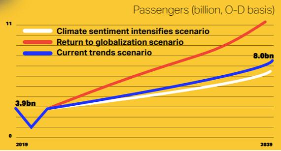 旅客需要_BA_2020