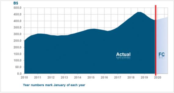 market size_2020_INTC
