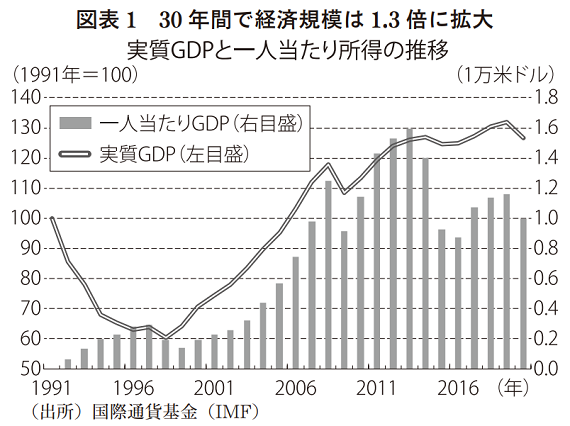 GDP_20210825.png