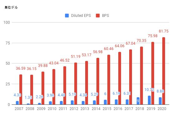 eps_2020_JPM.png