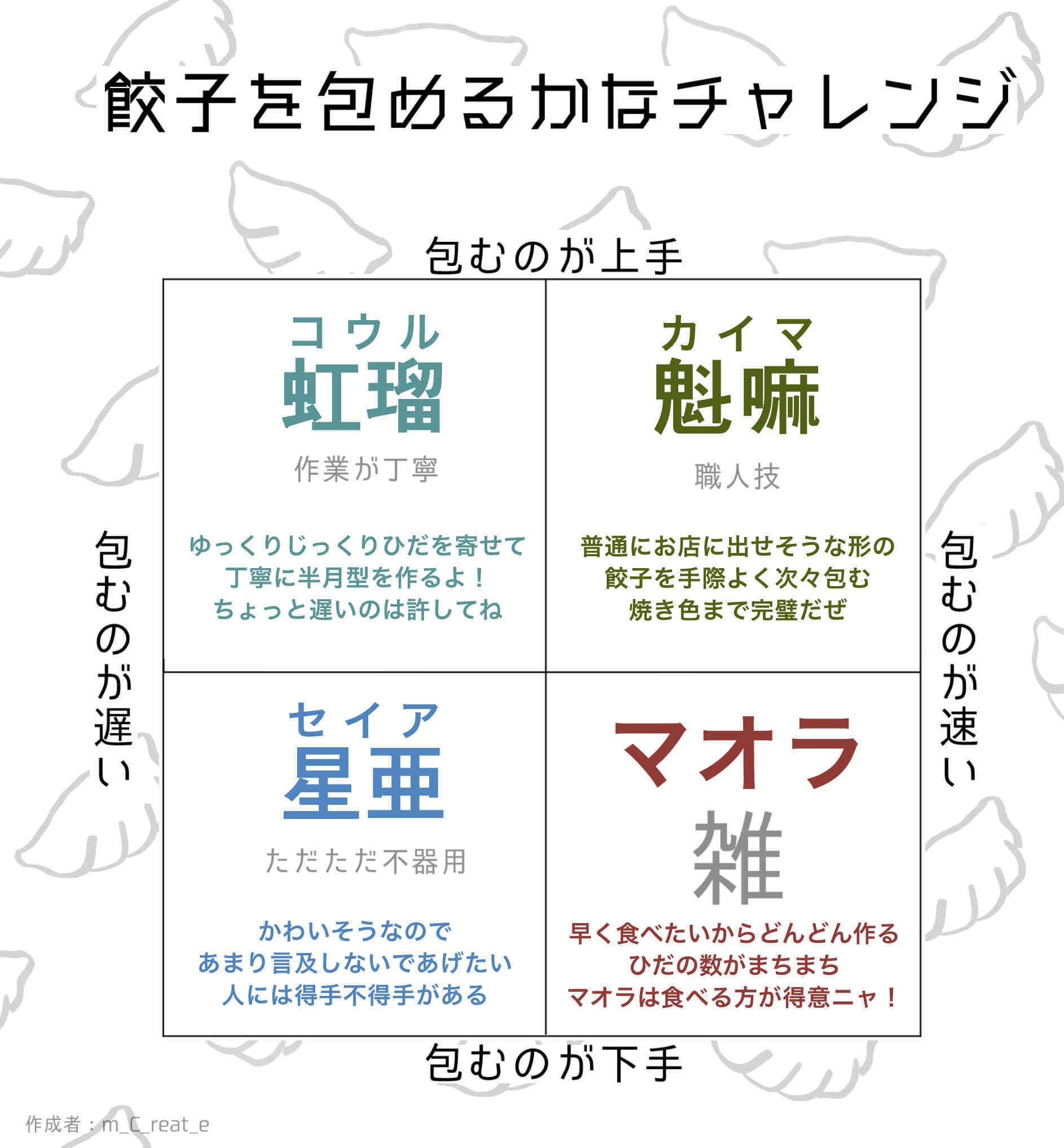 餃子チャレンジ1
