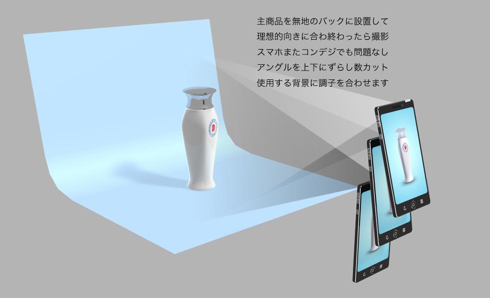 商品撮影イメージ
