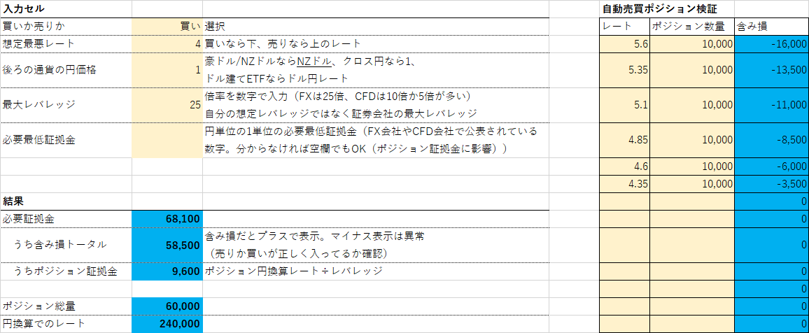 MXN loss-min
