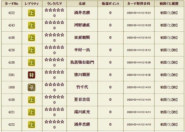 戦くじ314 童履歴