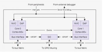 rpi_pico_rp2040_datasheet_fig6.png