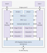 rpi_pico_rp2040_datasheet_fig7.png