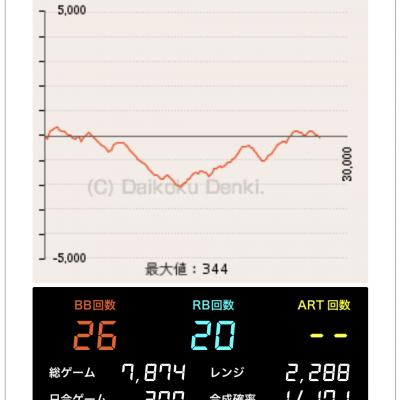 Screenshot_20210201-223503~2