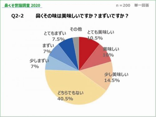 hanakuso4.jpg