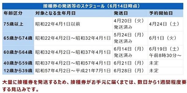 wakuchin_202106151713424a5.jpg
