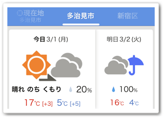 0301天気予報