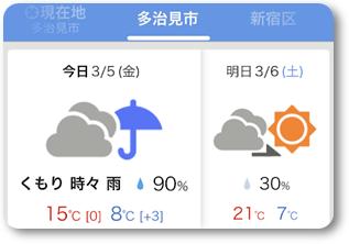 0305天気予報