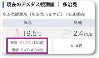 0306天気